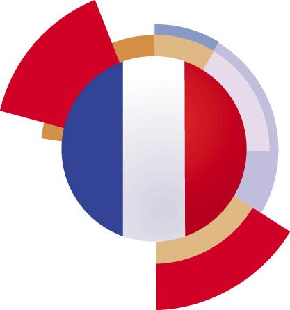 Français méthode complète